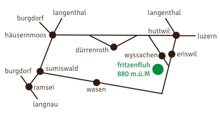 Viele Wege führen auf die Fritzenfluh...